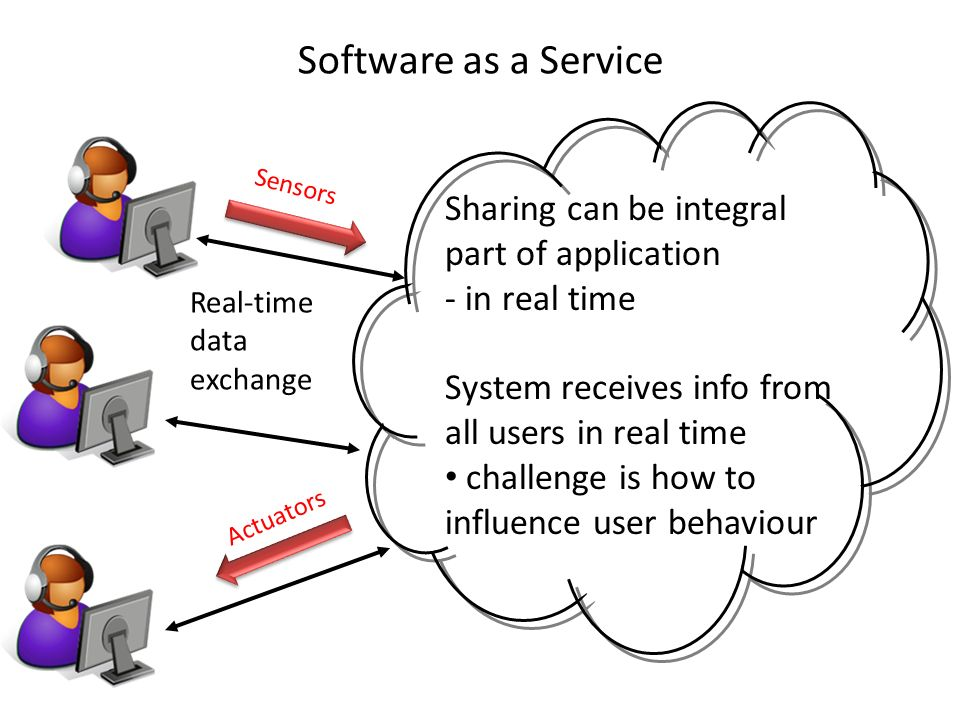 Software as a Service Sharing can be integral part of application - in real time System receives info from all users in real time challenge is how to influence user behaviour Real-time data exchange Sensors Actuators