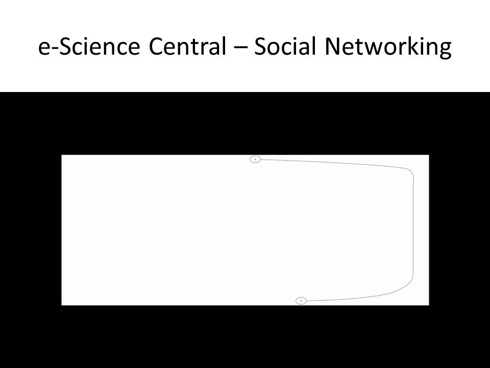 e-Science Central – Social Networking
