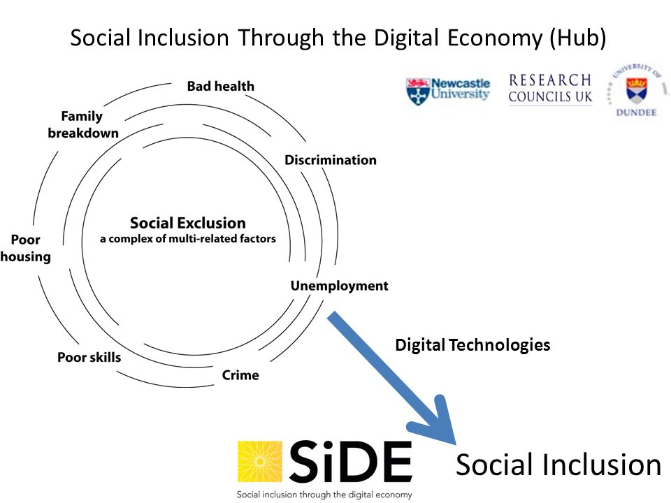 Social Inclusion Through the Digital Economy (Hub) Social Inclusion Digital Technologies