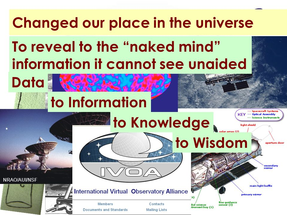 New instruments 10 NRAO/AUI/NSF To reveal to the naked mind information it cannot see unaided Data to Information Changed our place in the universe to Knowledge to Wisdom