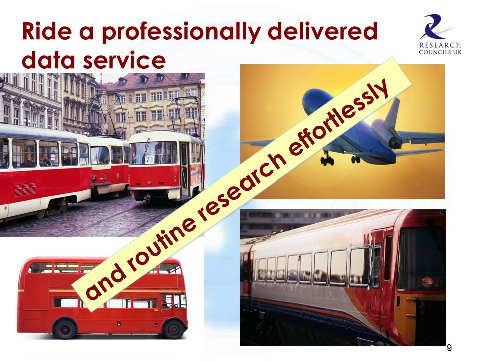 Ride a professionally delivered data service 9 and routine research effortlessly