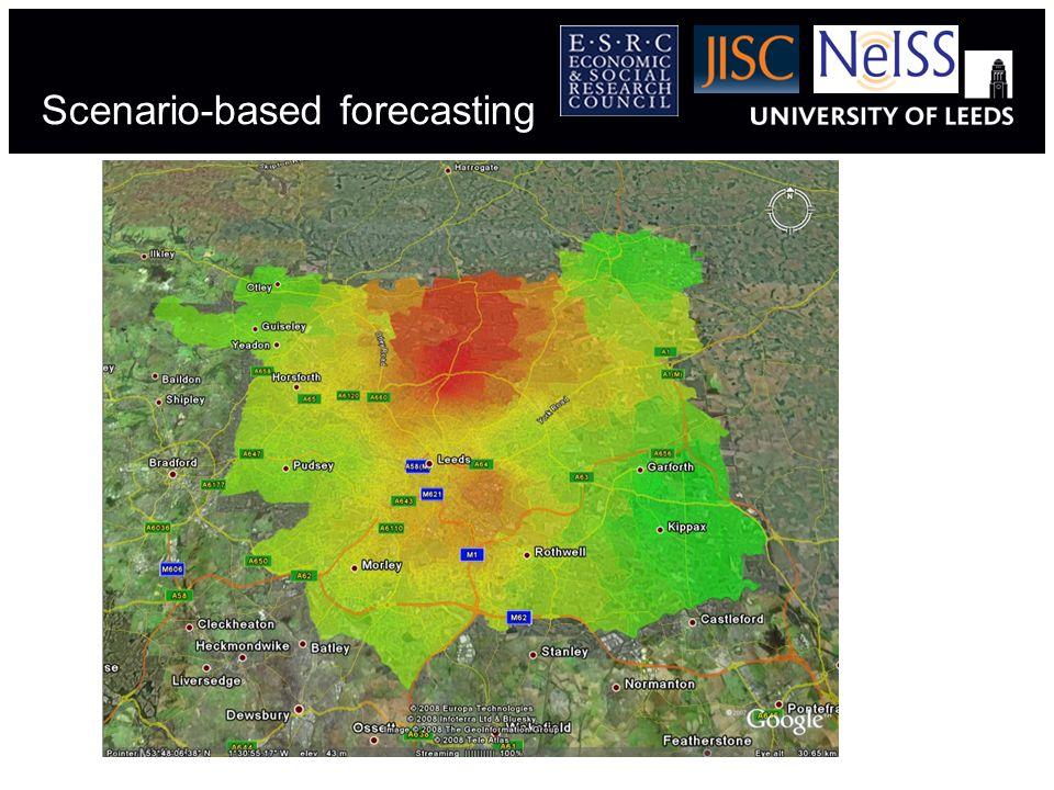 Scenario-based forecasting