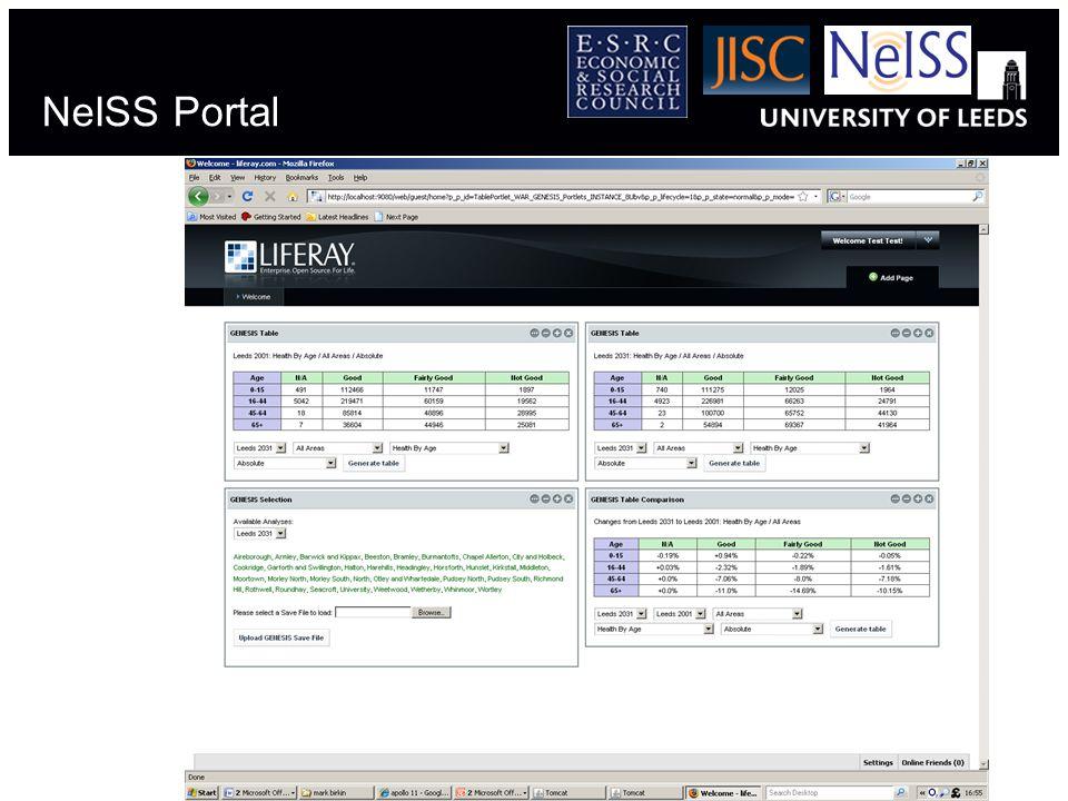 NeISS Portal