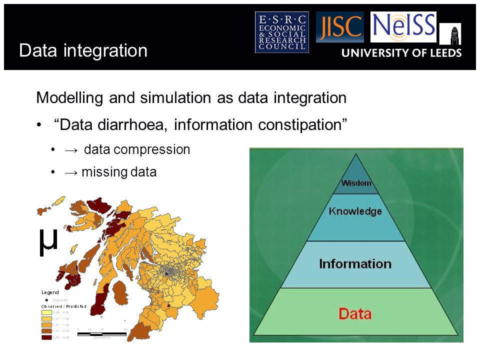 Data integration Modelling and simulation as data integration Data diarrhoea, information constipation data compression missing data