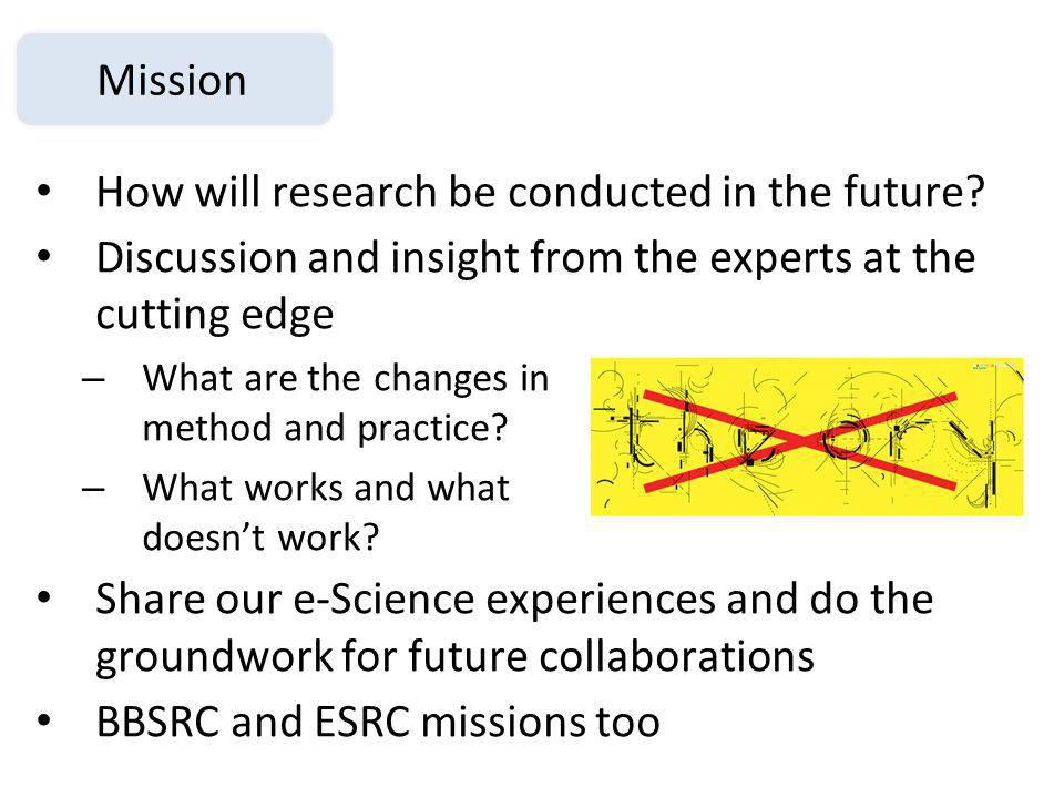 Mission How will research be conducted in the future? Discussion and insight from the experts at the cutting edge – What are the changes in method and
