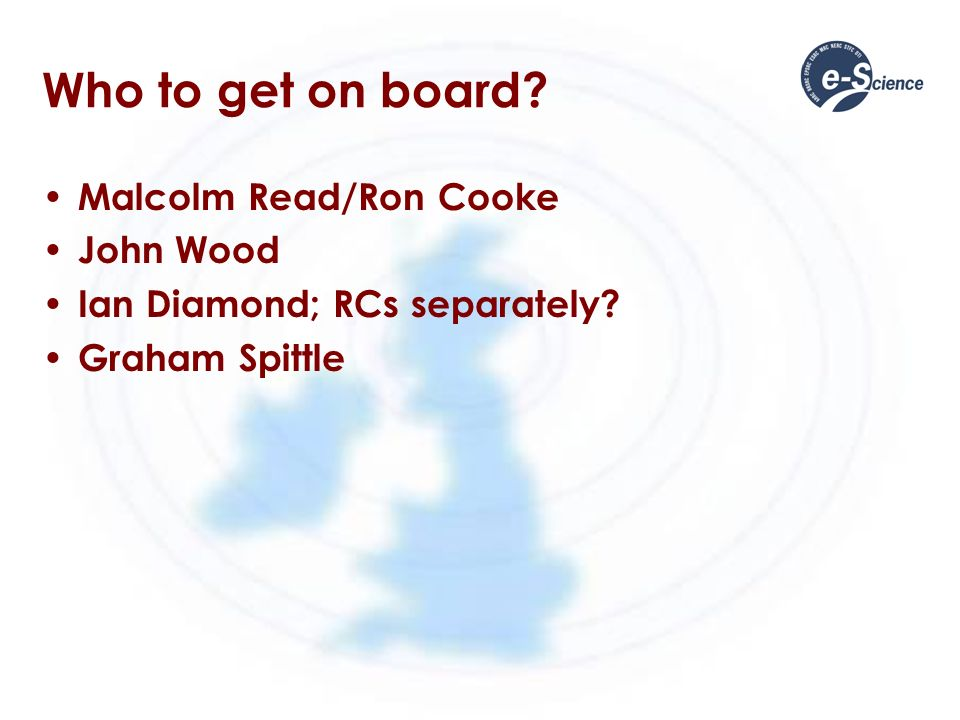 Who to get on board Malcolm Read/Ron Cooke John Wood Ian Diamond; RCs separately Graham Spittle