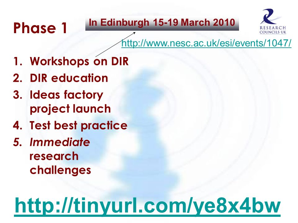 Phase 1 1. Workshops on DIR 2. DIR education 3. Ideas factory project launch 4. Test best practice 5. Immediate research challenges In Edinburgh 15-19