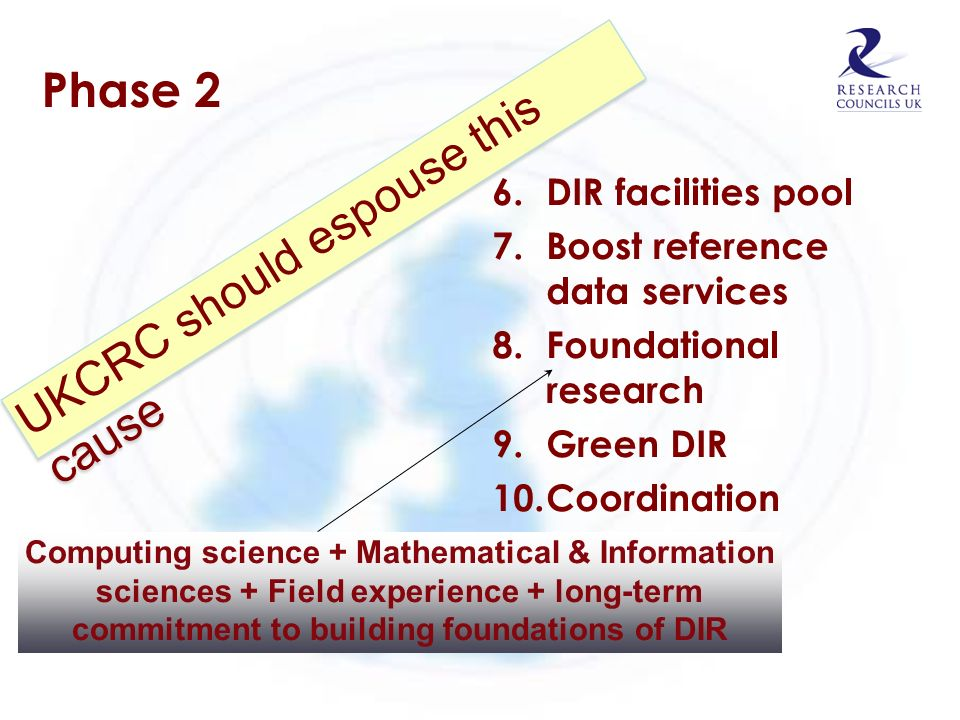 Phase 2 6.DIR facilities pool 7.Boost reference data services 8.Foundational research 9.Green DIR 10.Coordination Computing science + Mathematical & I