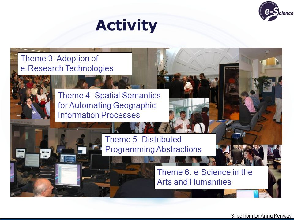 Activity Slide from Dr Anna Kenway Theme 3: Adoption of e-Research Technologies Theme 4: Spatial Semantics for Automating Geographic Information Proce