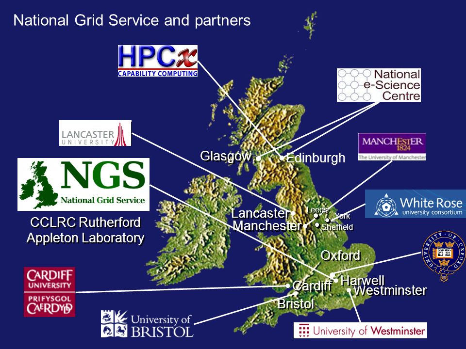 Edinburgh Cardiff Bristol Lancaster Westminster National Grid Service and partners York Manchester Harwell CCLRC Rutherford Appleton Laboratory CCLRC Rutherford Appleton Laboratory Leeds Sheffield Glasgow Oxford