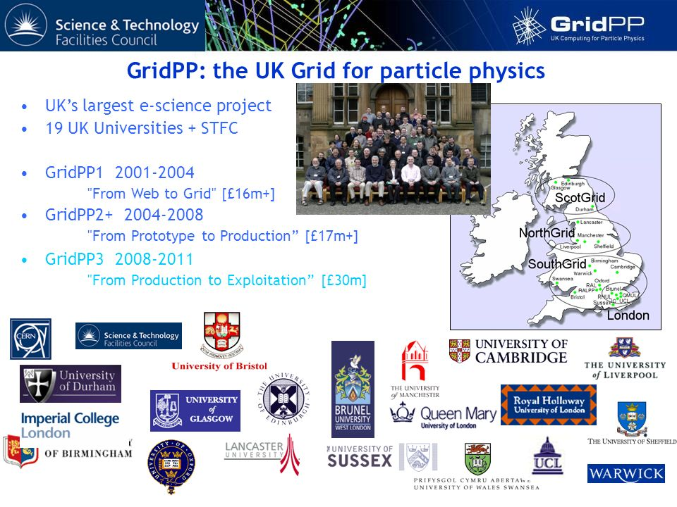 UKs largest e-science project 19 UK Universities + STFC GridPP From Web to Grid [£16m+] GridPP From Prototype to Production [£17m+] GridPP From Production to Exploitation [£30m] GridPP: the UK Grid for particle physics