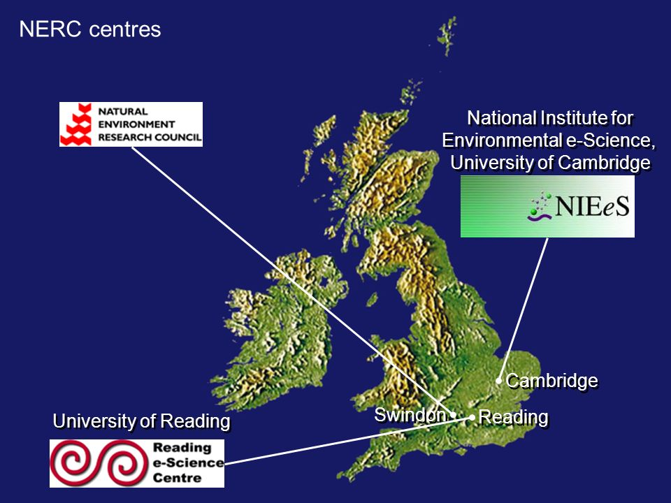 6th September 200622 NERC centres Swindon Reading University of Reading Cambridge National Institute for Environmental e-Science, University of Cambridge National Institute for Environmental e-Science, University of Cambridge