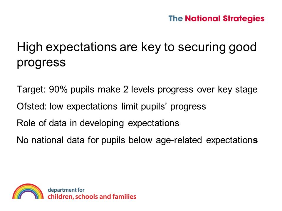 High expectations are key to securing good progress Target: 90% pupils make 2 levels progress over key stage Ofsted: low expectations limit pupils progress Role of data in developing expectations No national data for pupils below age-related expectations