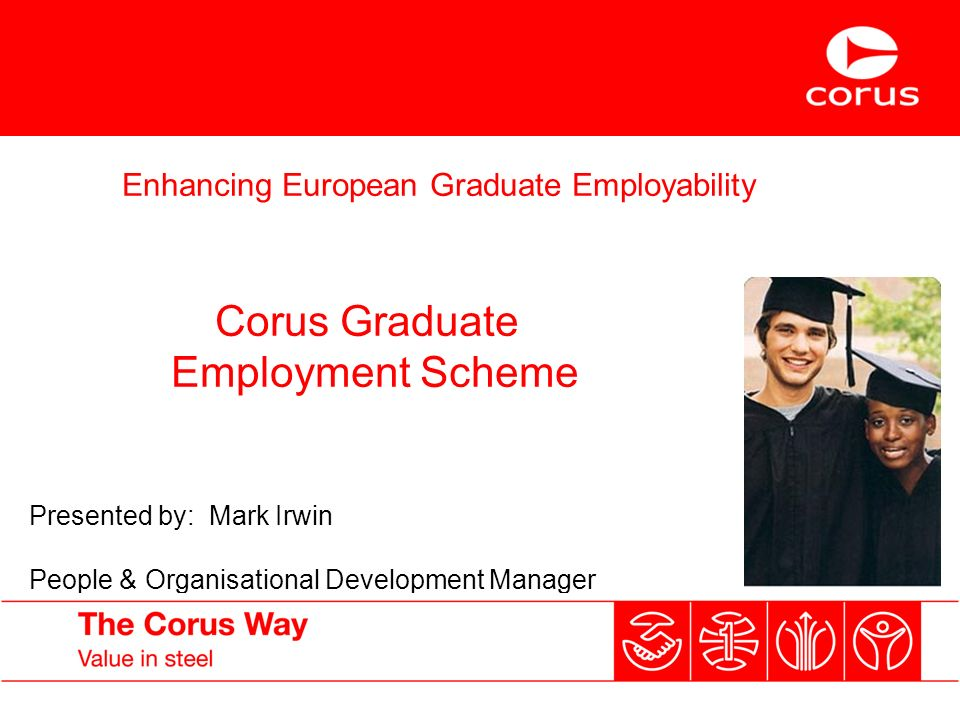 Enhancing European Graduate Employability Corus Graduate Employment Scheme Presented by: Mark Irwin People & Organisational Development Manager
