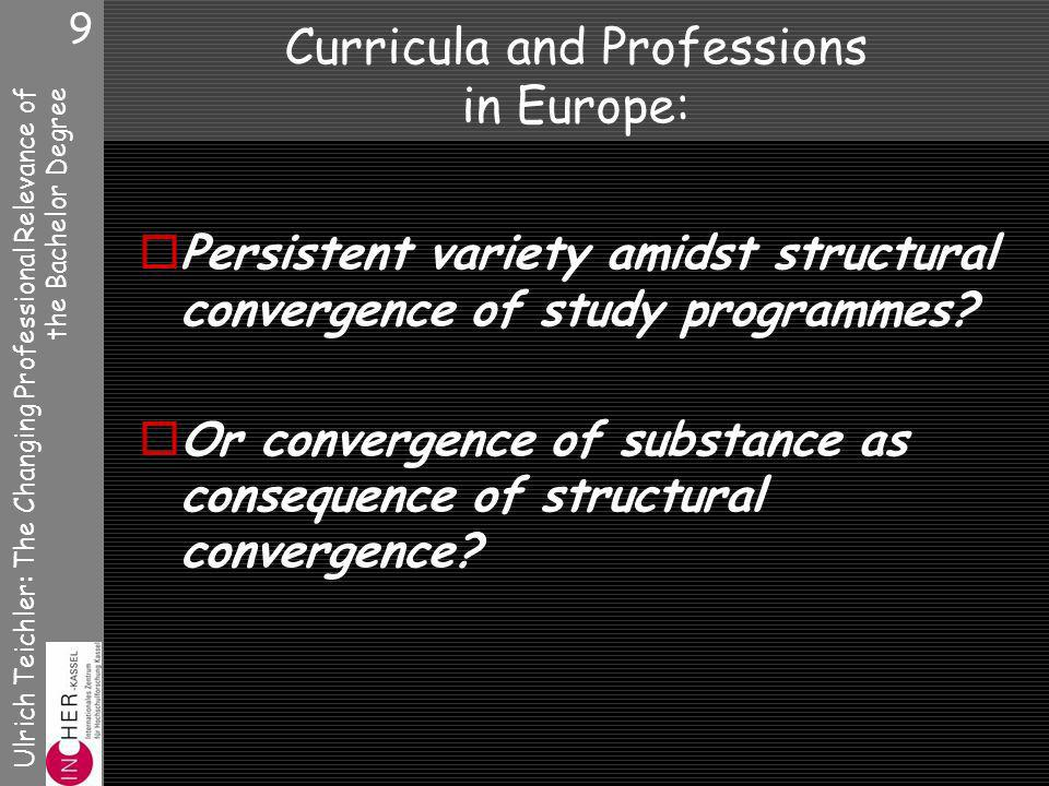 Ulrich Teichler: The Changing Professional Relevance of the Bachelor Degree 9 Curricula and Professions in Europe: Persistent variety amidst structural convergence of study programmes.