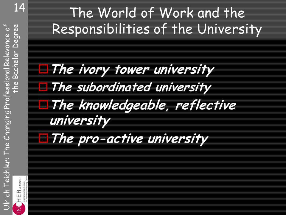 Ulrich Teichler: The Changing Professional Relevance of the Bachelor Degree 14 The World of Work and the Responsibilities of the University The ivory tower university The subordinated university The knowledgeable, reflective university The pro-active university