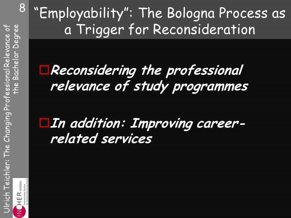 Ulrich Teichler: The Changing Professional Relevance of the Bachelor Degree 8 Employability: The Bologna Process as a Trigger for Reconsideration Reconsidering the professional relevance of study programmes In addition: Improving career- related services
