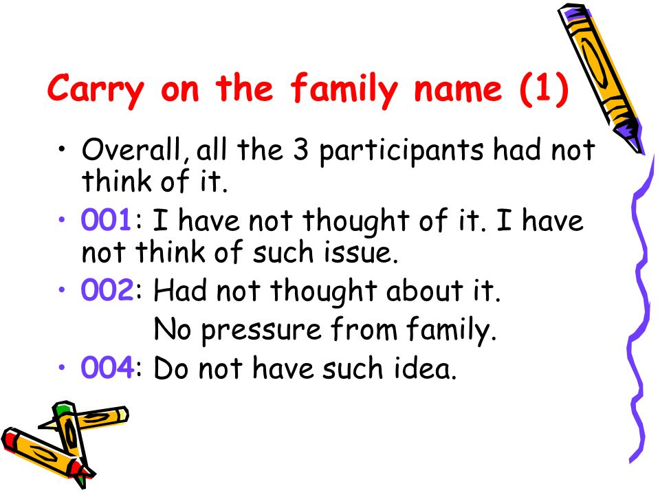 Carry on the family name (1) Overall, all the 3 participants had not think of it.