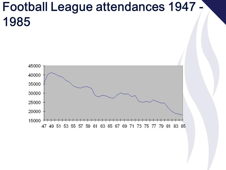Football League attendances 1947 - 1985