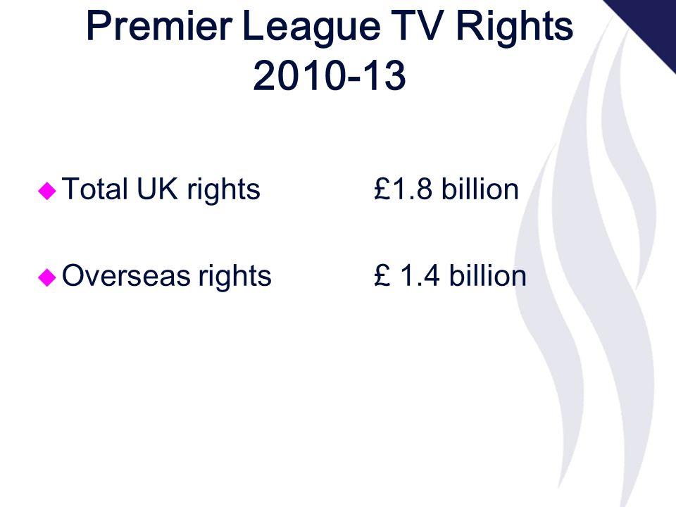 Premier League TV Rights 2010-13 u Total UK rights£1.8 billion u Overseas rights £ 1.4 billion