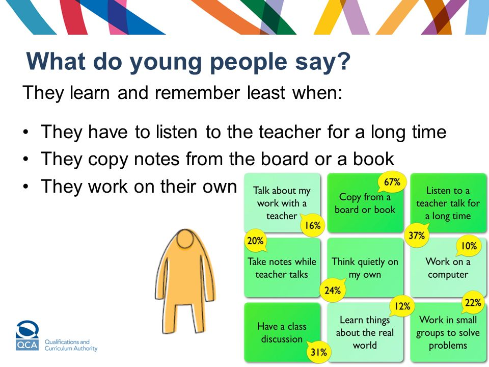 What do young people say? They learn and remember least when: They have to listen to the teacher for a long time They copy notes from the board or a b