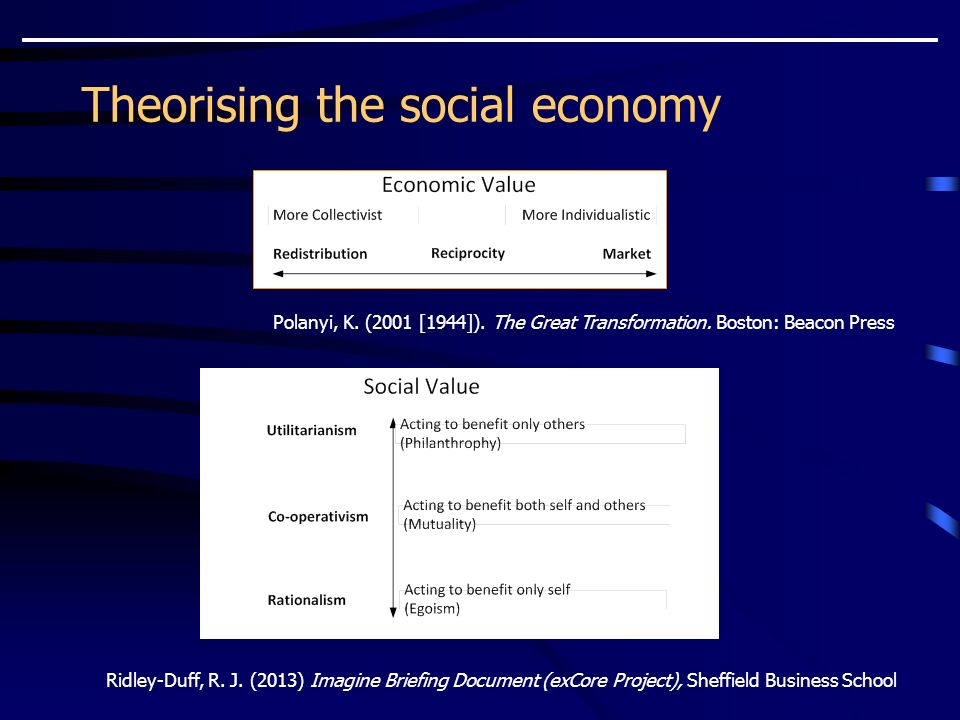 Theorising the social economy Polanyi, K. (2001 [1944]). The Great Transformation. Boston: Beacon Press Ridley-Duff, R. J. (2013) Imagine Briefing Doc