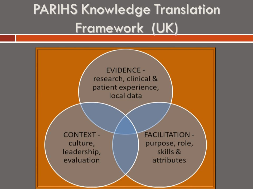 PARIHS Knowledge Translation Framework (UK)