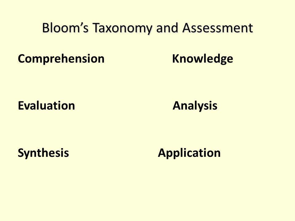 Blooms Taxonomy and Assessment Comprehension Knowledge Evaluation Analysis Synthesis Application