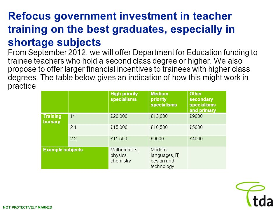 NOT PROTECTIVELY MARKED Refocus government investment in teacher training on the best graduates, especially in shortage subjects From September 2012,