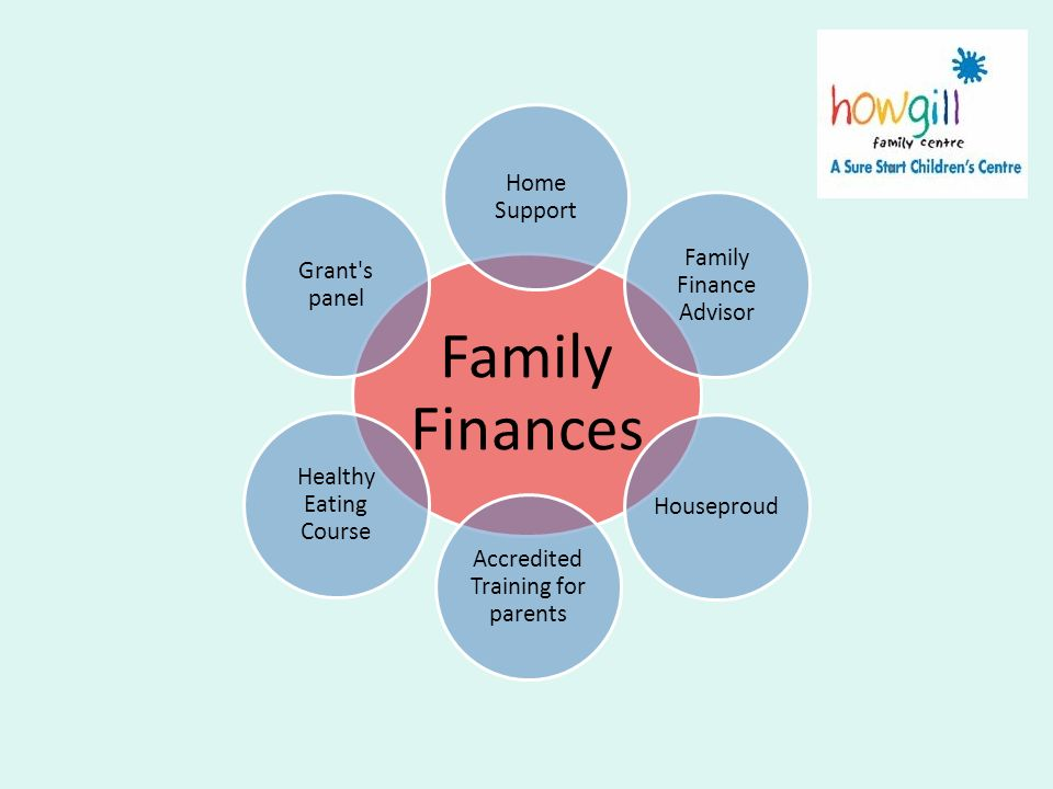 Family Finances Home Support Family Finance Advisor Houseproud Accredited Training for parents Healthy Eating Course Grant's panel
