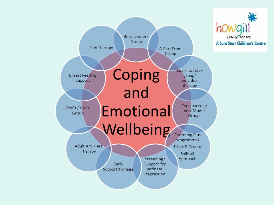Coping and Emotional Wellbeing Bereavement Group A-Part From Group Learn to relax group/ individual therapy Teen parents/ new Mum's Groups Parenting P
