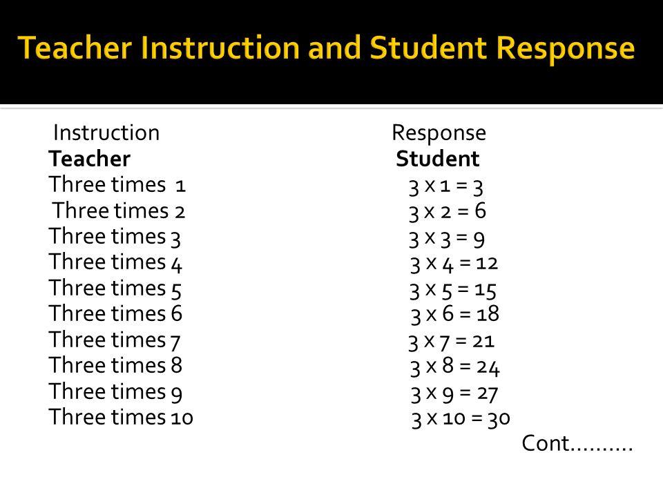 Instruction Response Teacher Student Three times 1 3 x 1 = 3 Three times 2 3 x 2 = 6 Three times 3 3 x 3 = 9 Three times 4 3 x 4 = 12 Three times 5 3 x 5 = 15 Three times 6 3 x 6 = 18 Three times 7 3 x 7 = 21 Three times 8 3 x 8 = 24 Three times 9 3 x 9 = 27 Three times 10 3 x 10 = 30 Cont……….