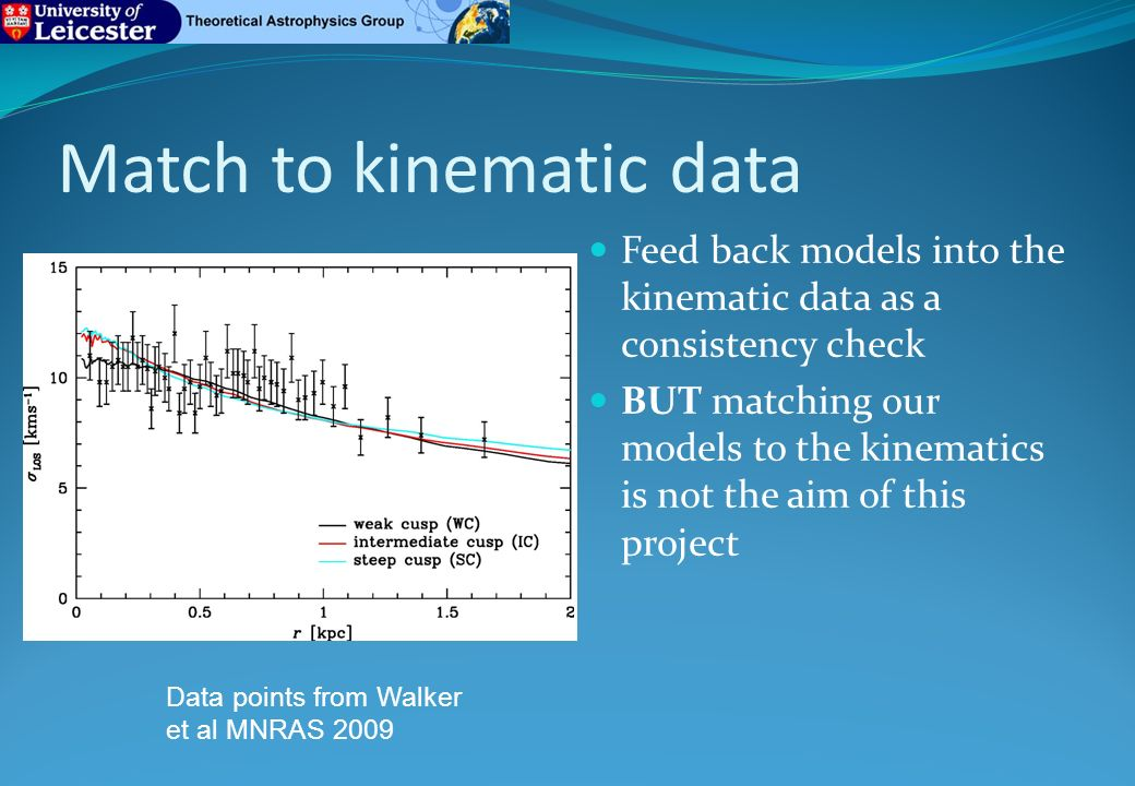 Match to kinematic data Feed back models into the kinematic data as a consistency check BUT matching our models to the kinematics is not the aim of this project Data points from Walker et al MNRAS 2009
