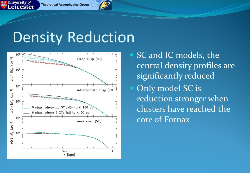 Density Reduction SC and IC models, the central density profiles are significantly reduced Only model SC is reduction stronger when clusters have reac