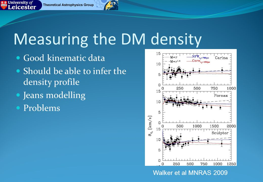 Measuring the DM density Good kinematic data Should be able to infer the density profile Jeans modelling Problems Walker et al MNRAS 2009