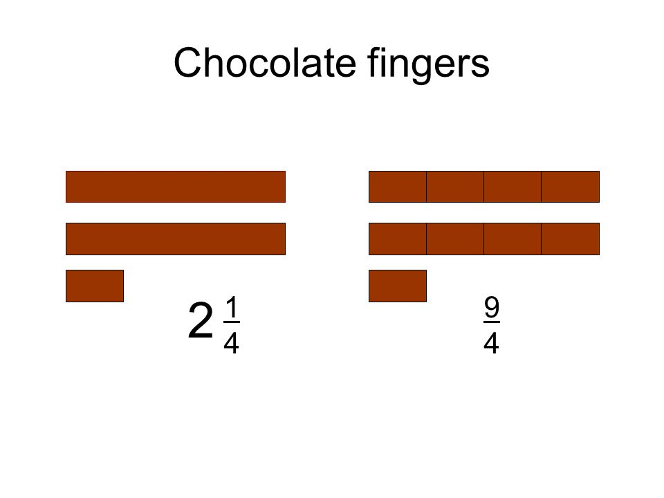 Chocolate fingers 1 4 2 9 4