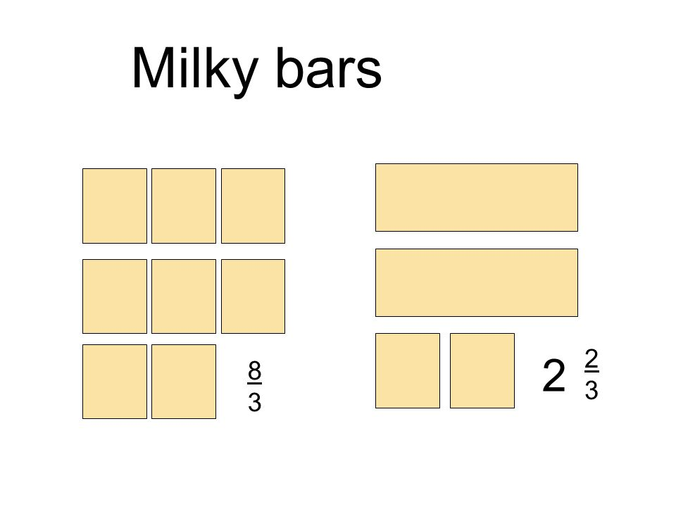 Improper fractions are Top heavy fractions.Where the numerator is bigger than the denominator.