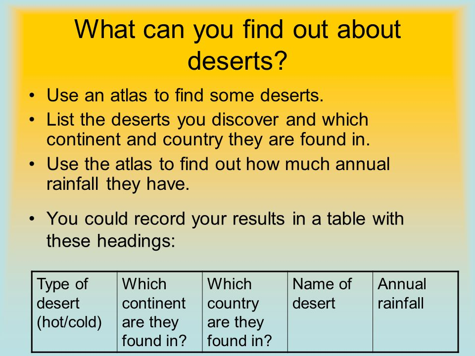 What lives in a desert? Deserts are the home to many living things. In fact, deserts are second only to tropical rainforests in the variety of plant a