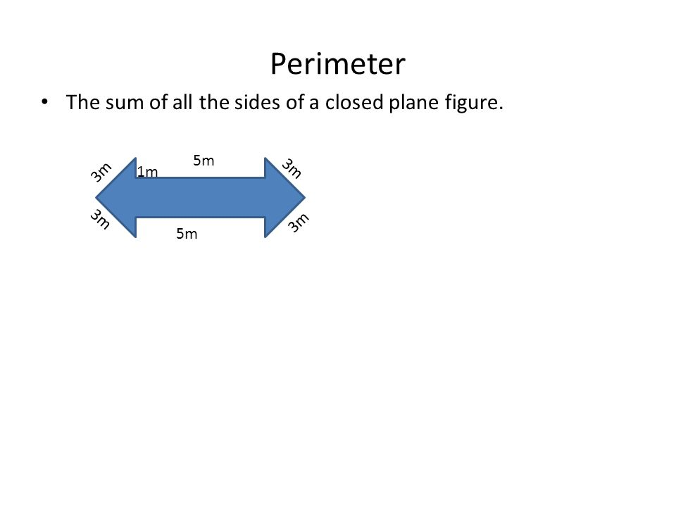 Perimeter The sum of all the sides of a closed plane figure. 5m 3m 1m