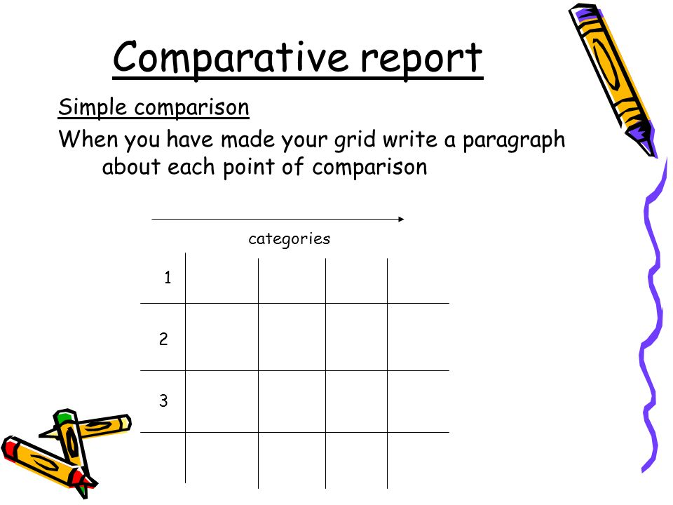 Comparative report Simple comparison When you have made your grid write a paragraph about each point of comparison categories 1 2 3