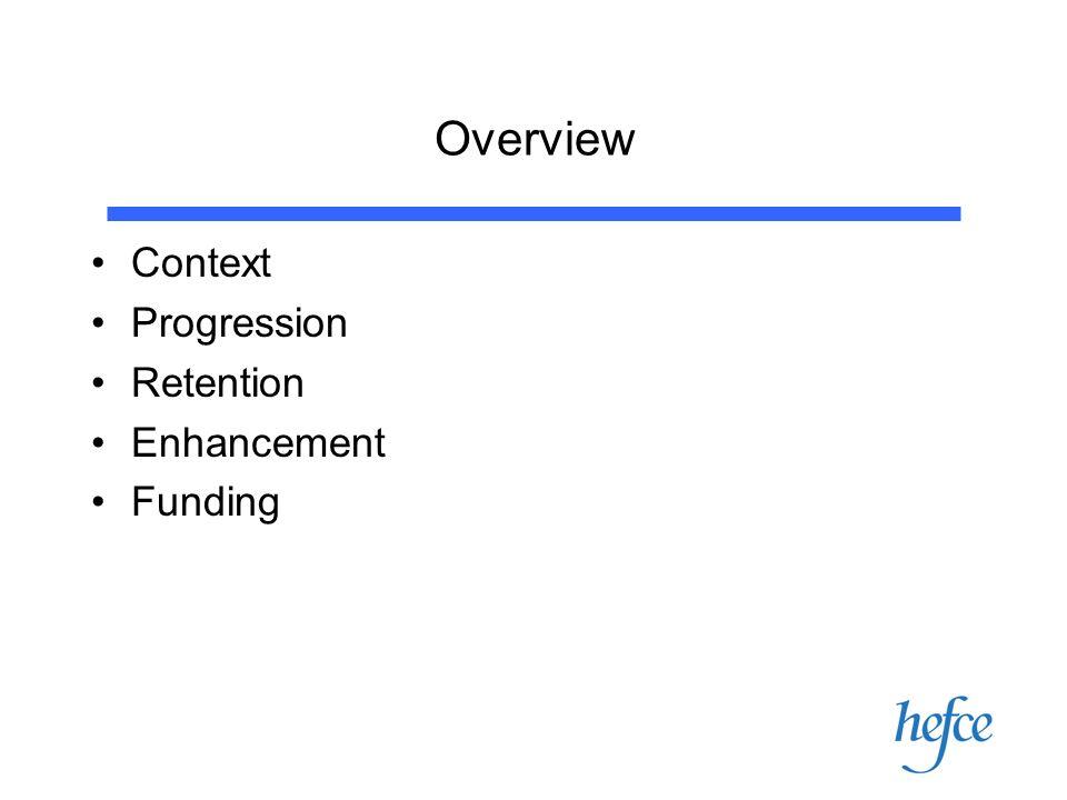 Overview Context Progression Retention Enhancement Funding