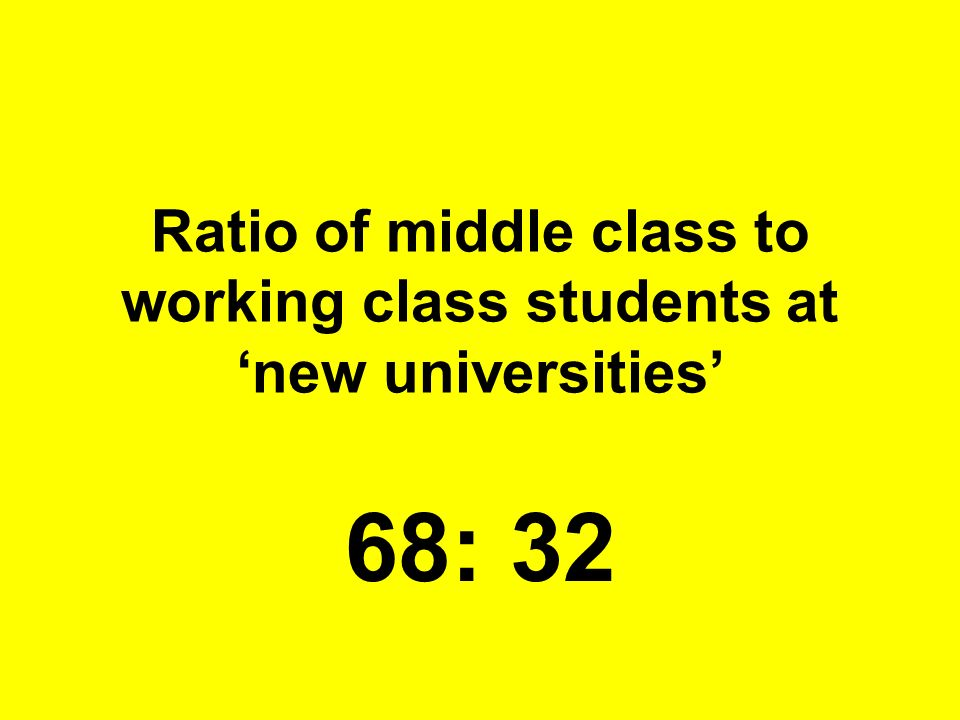 Ratio of middle class to working class students at new universities 68: 32