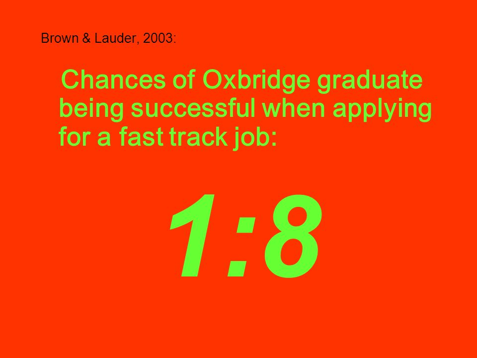 Brown & Lauder, 2003: Chances of Oxbridge graduate being successful when applying for a fast track job: 1:8