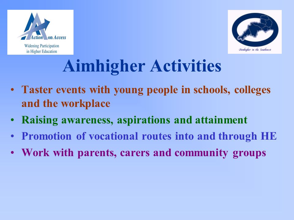 Aimhigher Activities Taster events with young people in schools, colleges and the workplace Raising awareness, aspirations and attainment Promotion of vocational routes into and through HE Work with parents, carers and community groups