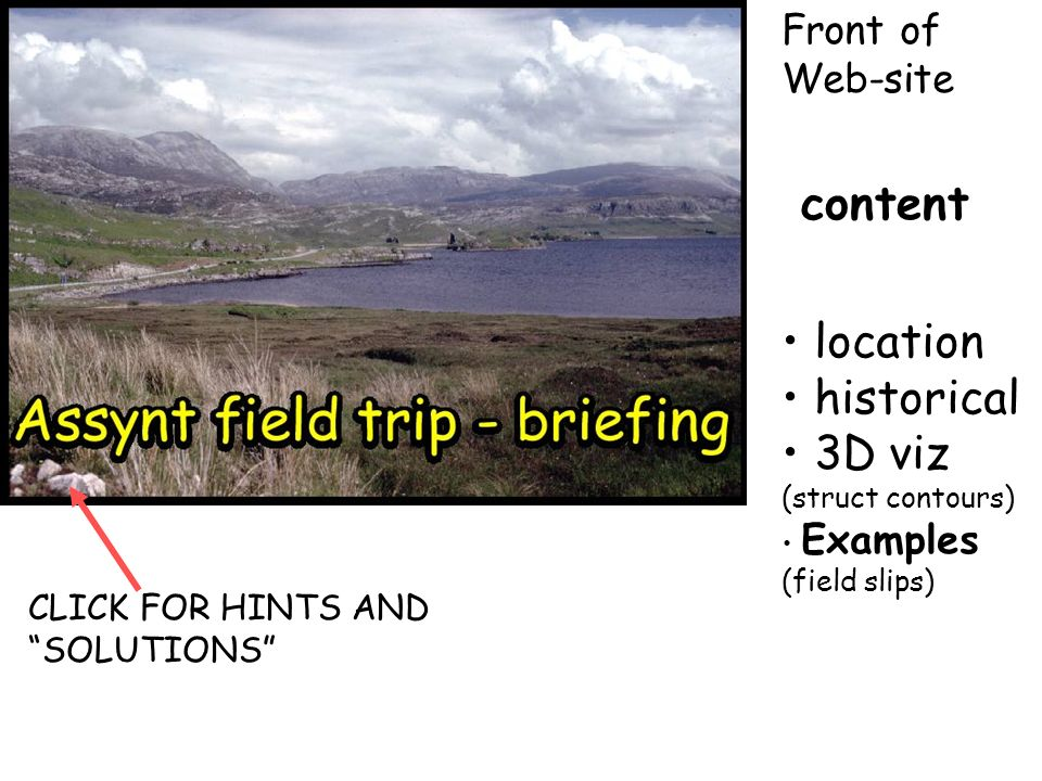 Front of Web-site content location historical 3D viz (struct contours) Examples (field slips) CLICK FOR HINTS AND SOLUTIONS