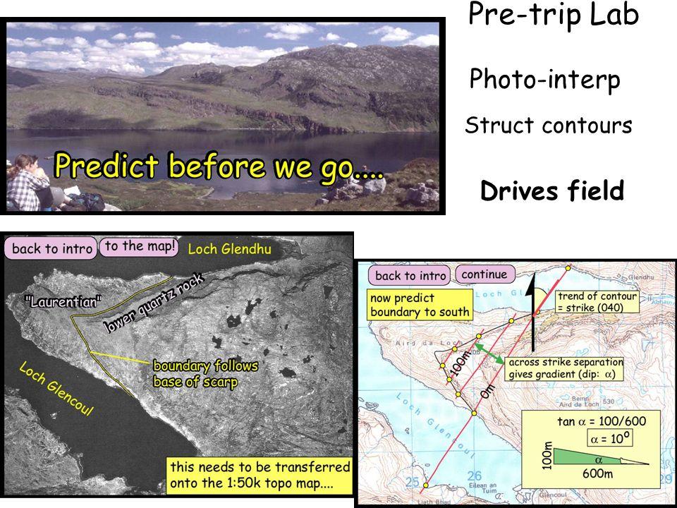 Photo-interp Pre-trip Lab Struct contours Drives field