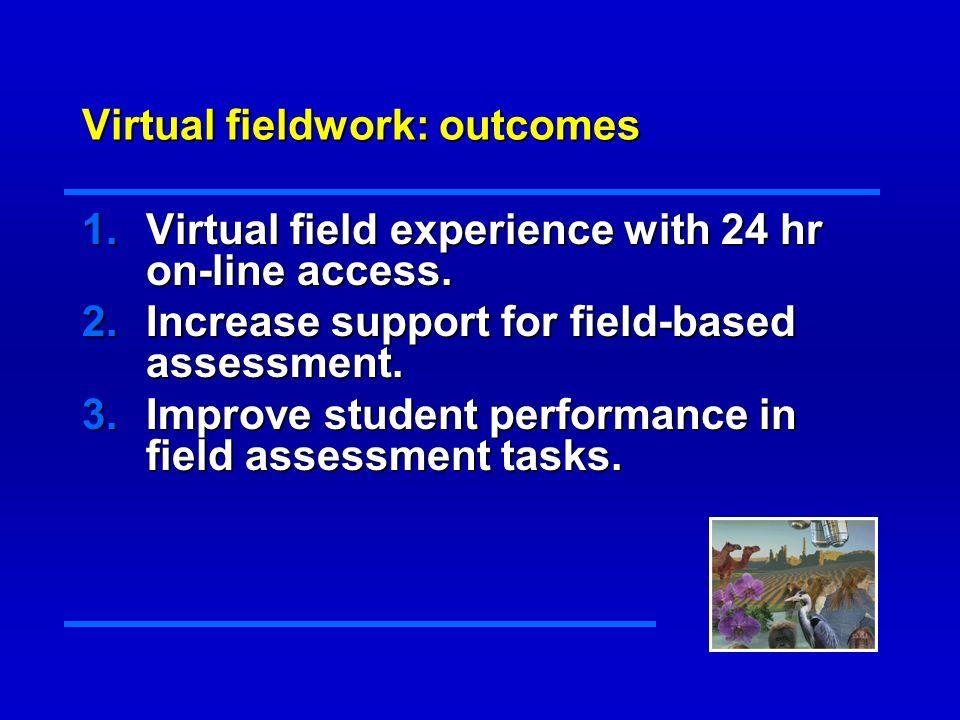 Virtual fieldwork: Wrens Nest Dudley Level 3 Module-Palaeo 3: Field report 15% Level 3 Module-Palaeo 3: Field report 15% Field time: 4 hrs max.