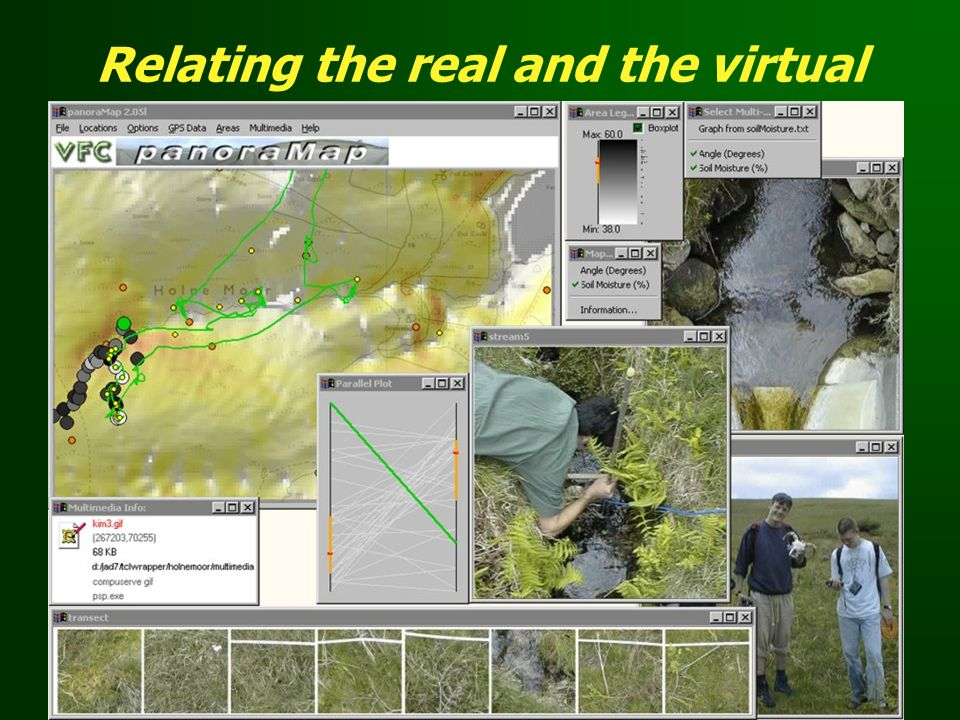 Relating the real and the virtual