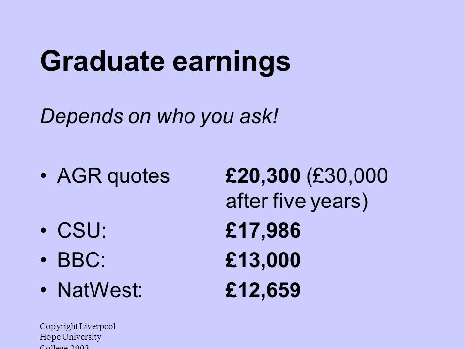 Copyright Liverpool Hope University College 2003 Graduate earnings Depends on who you ask! AGR quotes£20,300 (£30,000 after five years) CSU:£17,986 BB