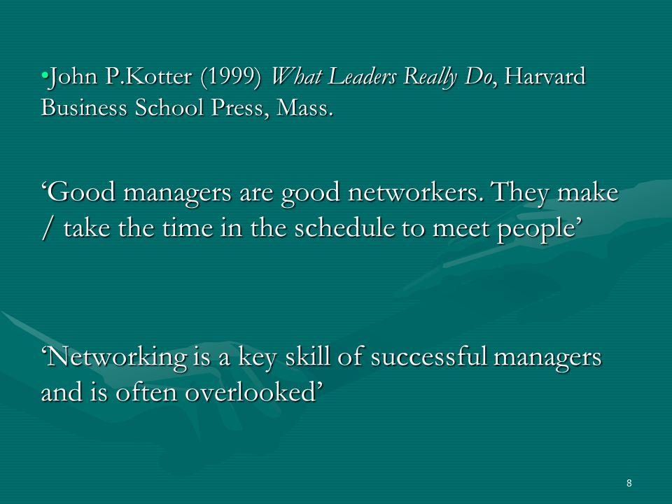 8 John P.Kotter (1999) What Leaders Really Do, Harvard Business School Press, Mass.John P.Kotter (1999) What Leaders Really Do, Harvard Business School Press, Mass.